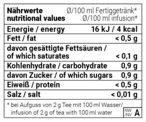 Nährwertinformation - Milde Limone